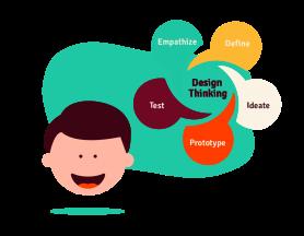 Aan de slag met design thinking